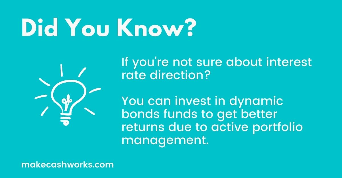 dynamic bond fund