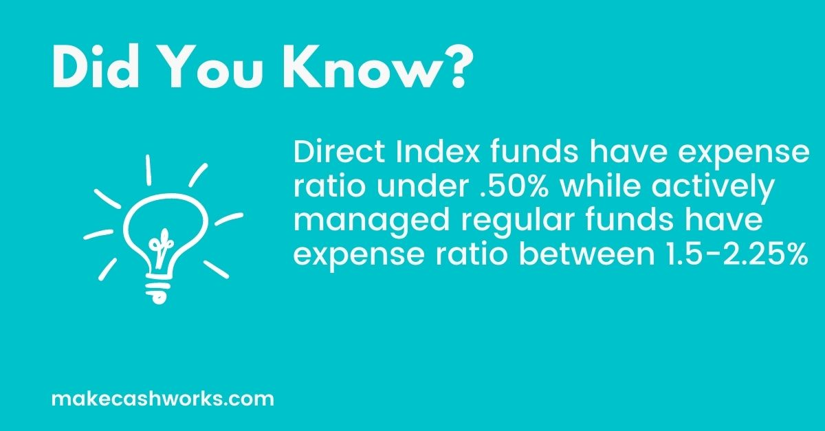 index fund faq