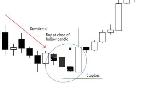 The Bearish Three Lines Strike Pattern